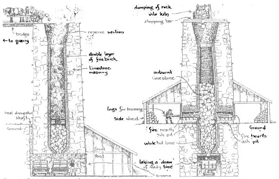 view detailed diagrams of lime kilns at the wabash and erie canal