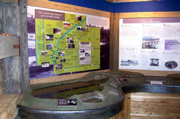 our interpretive museum is perfect for history lessons
